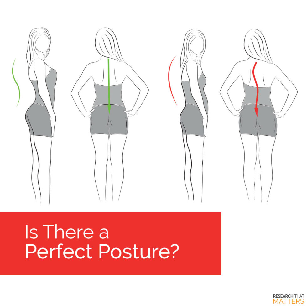 Is There a Perfect Posture